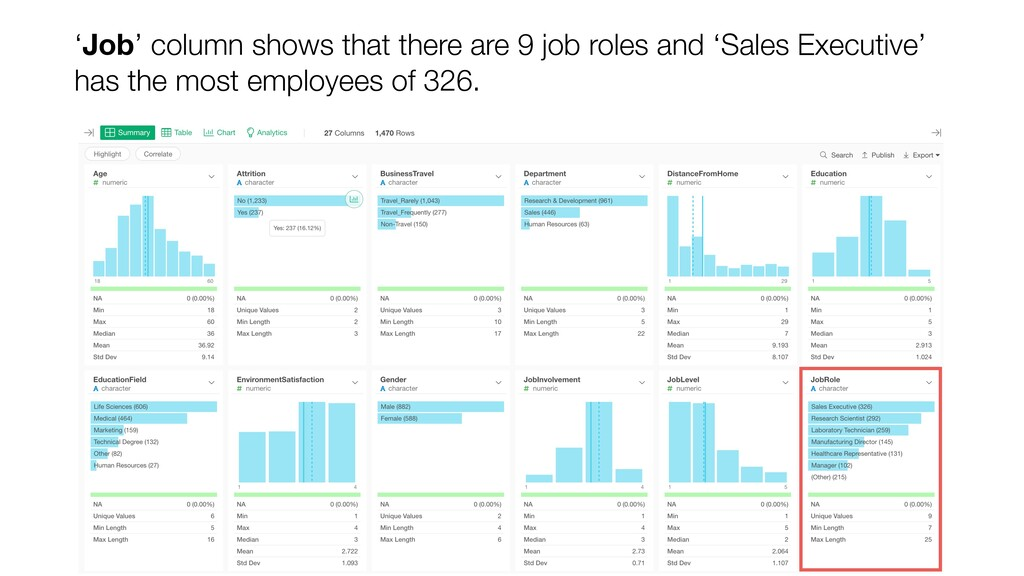 'Job' column shows that there are 9 job roles a...