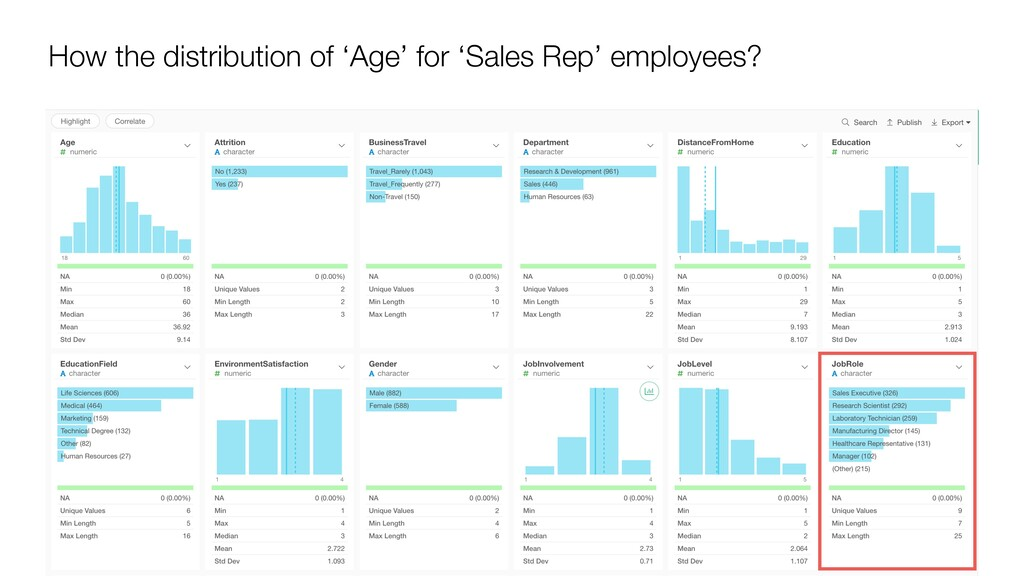 How the distribution of 'Age' for 'Sales Rep' e...