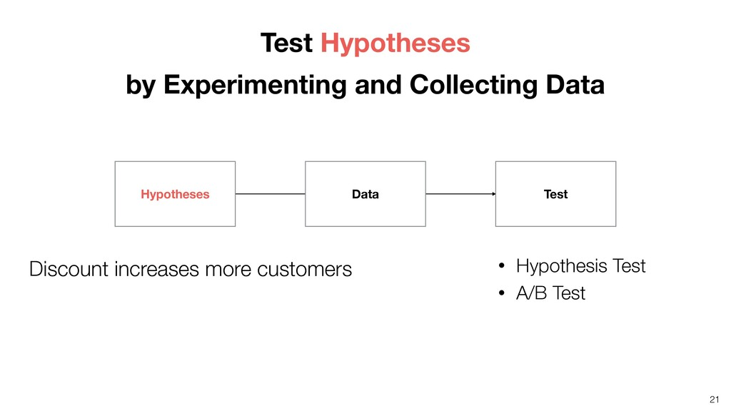 21 Test Hypotheses by Experimenting and Collect...