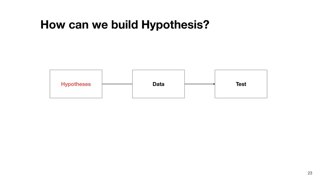 23 Hypotheses Data Test How can we build Hypoth...