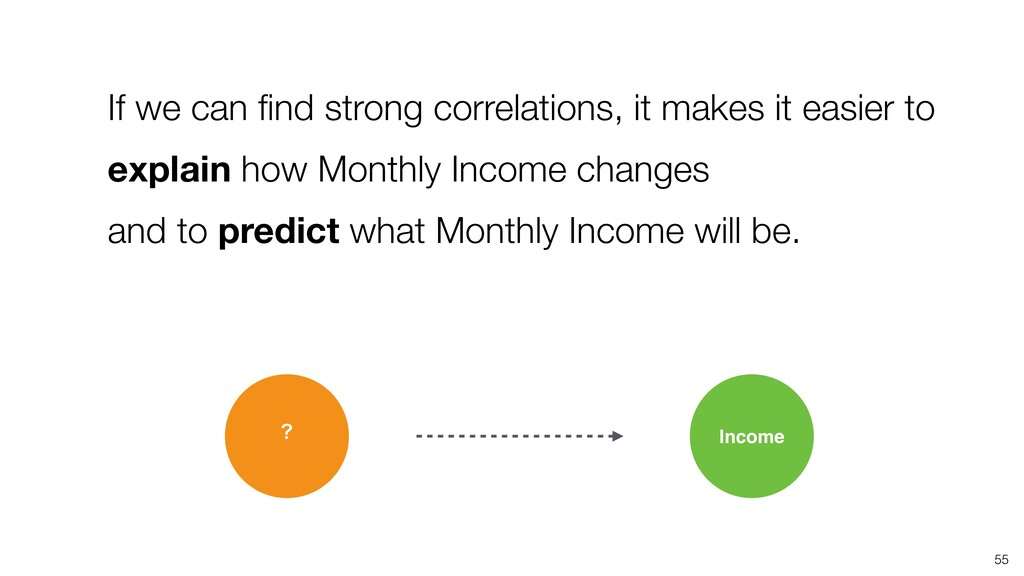 55 ʁ Income If we can find strong correlations, ...