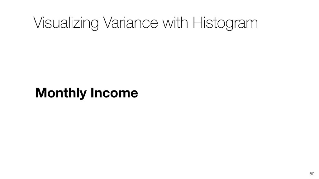 Visualizing Variance with Histogram 80 Monthly ...