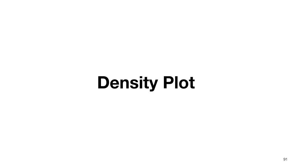 Density Plot 91