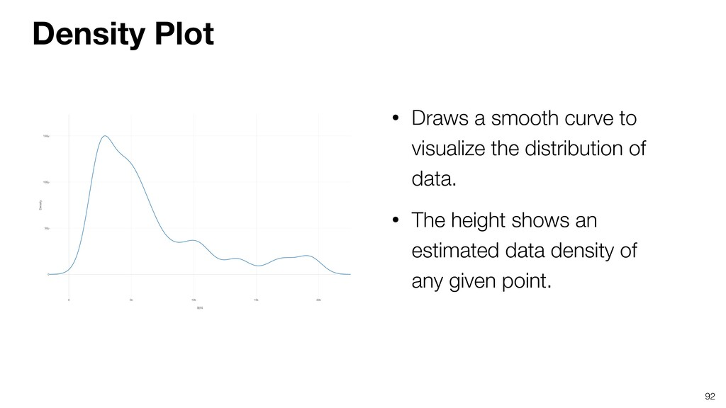 92 Density Plot • Draws a smooth curve to visua...