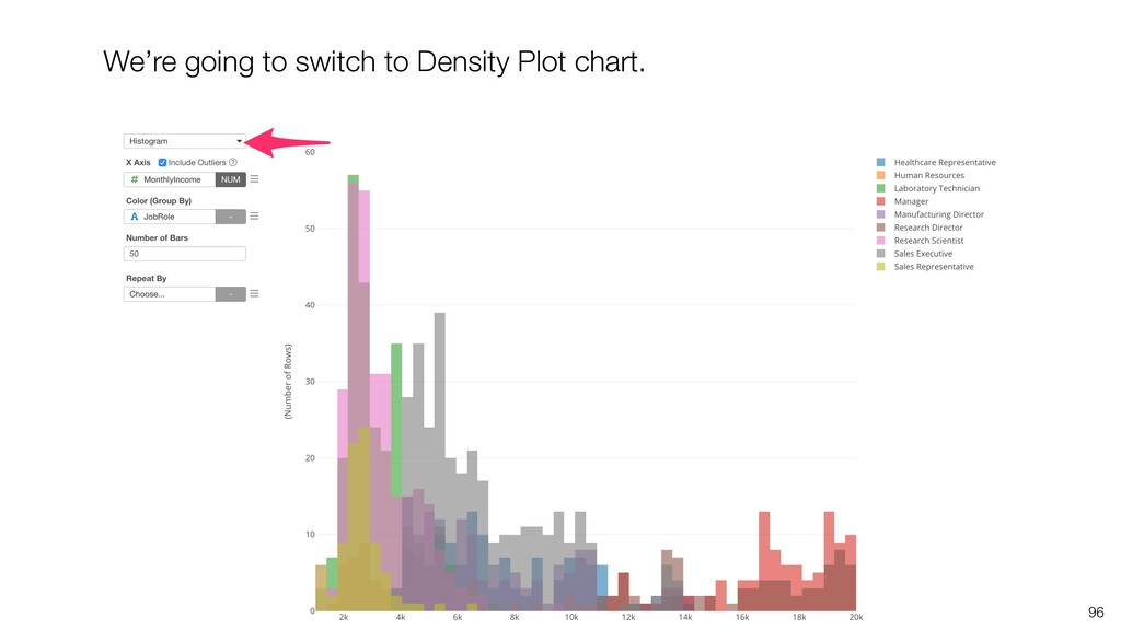 96 We're going to switch to Density Plot chart.