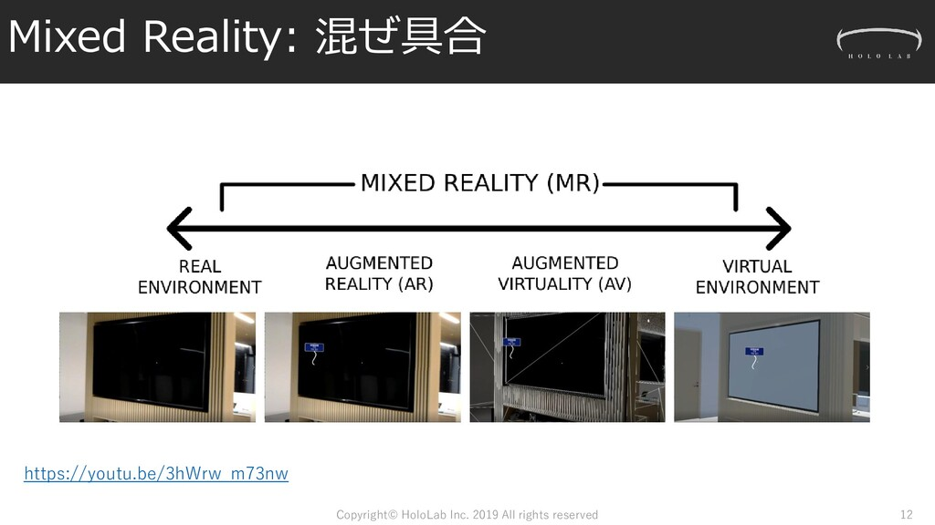 Mixed Reality: 混ぜ具合 Copyright© HoloLab Inc. 201...