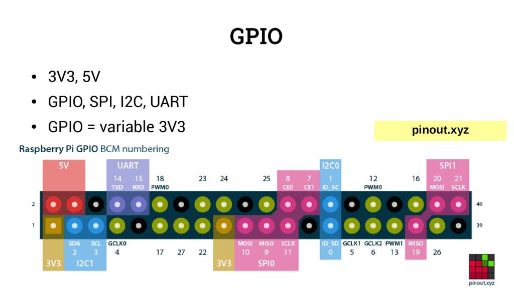 GPIO ● 3V3, 5V ● GPIO, SPI, I2C, UART ● GPIO = ...