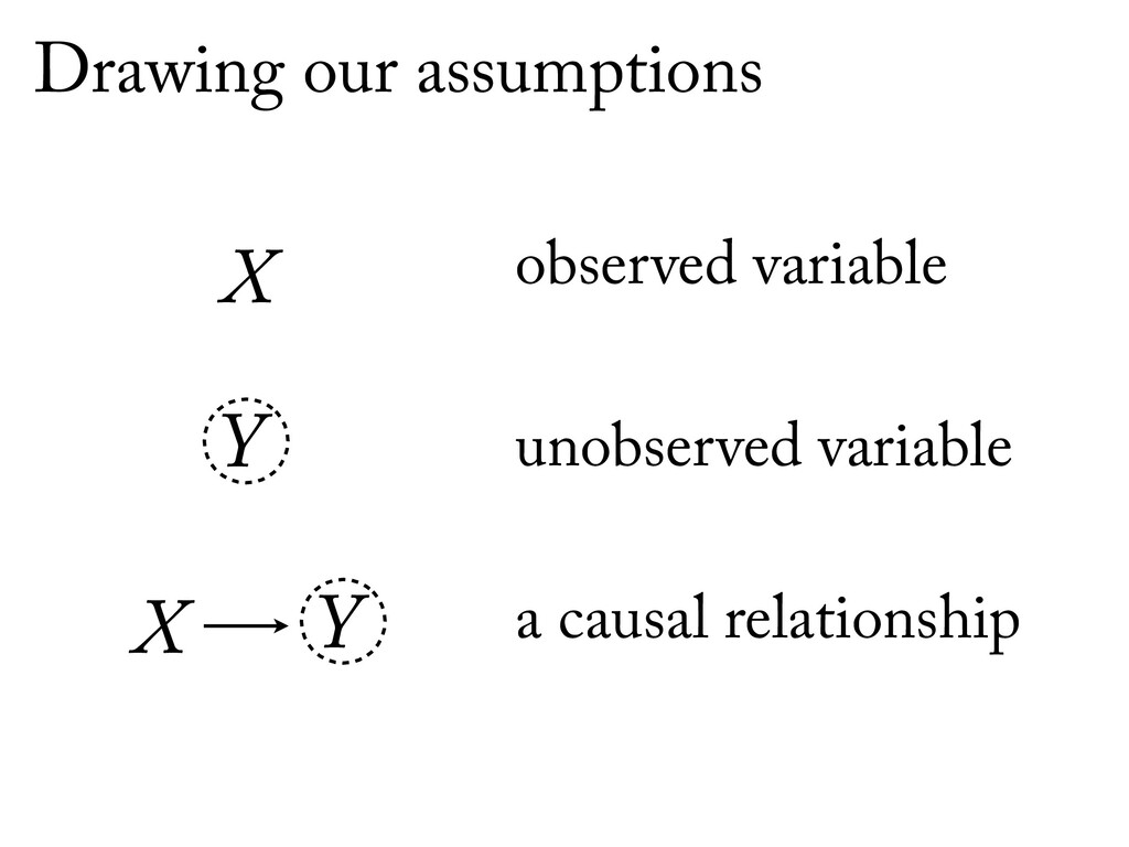 X Y Drawing our assumptions X Y observed variab...