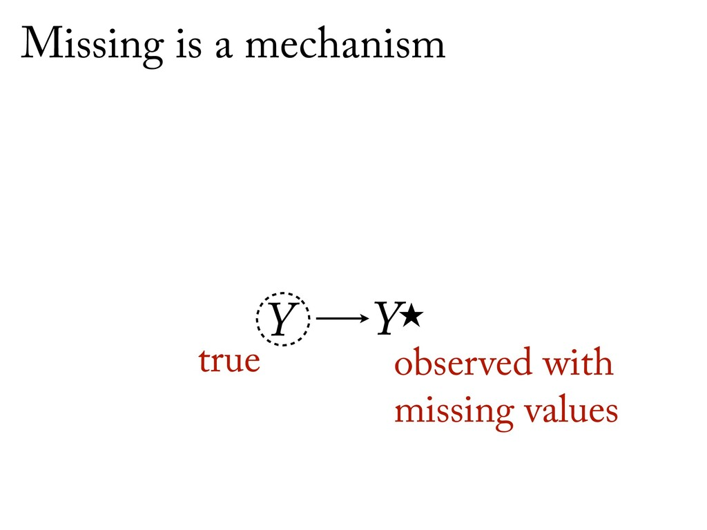 Ỵ Y Missing is a mechanism true observed with ...