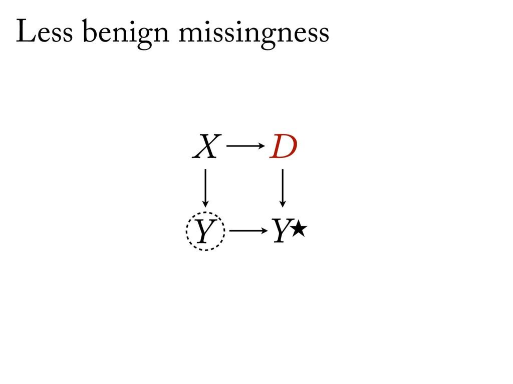 Ỵ X D Y Less benign missingness