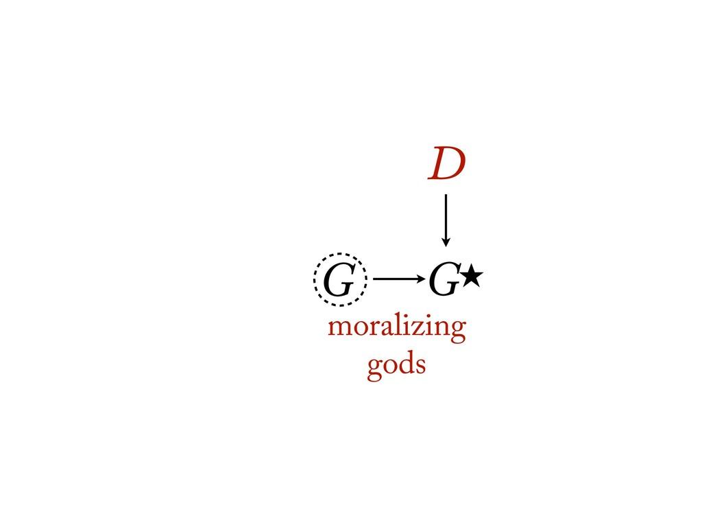 G̣ D G moralizing gods