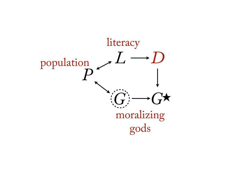 G̣ L D G P population literacy moralizing gods
