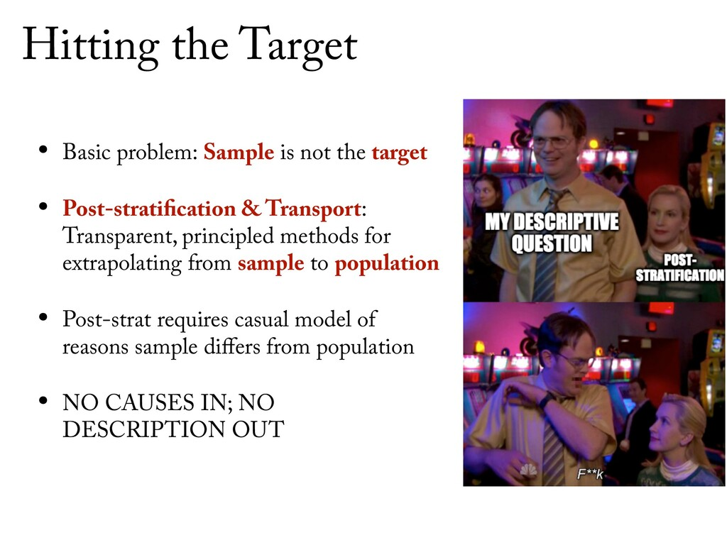 Hitting the Target • Basic problem: Sample is n...