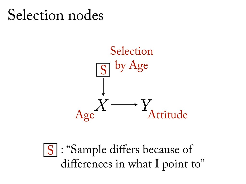 X Y Age Attitude S Selection by Age Selection ...