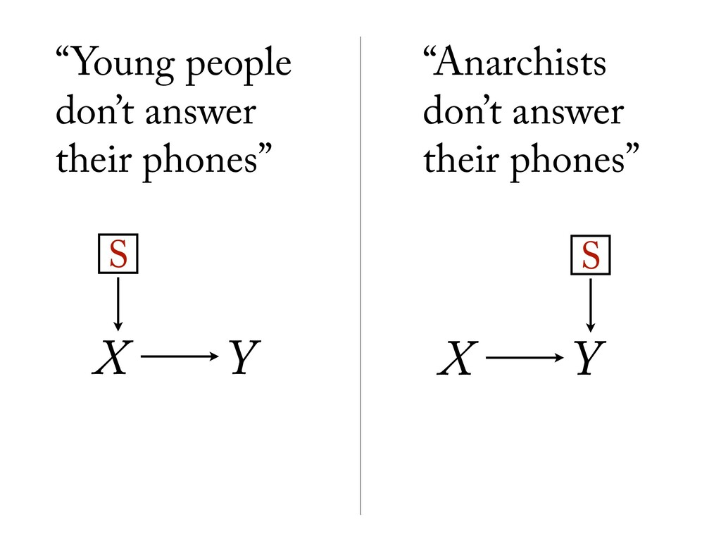"""X Y S """"Anarchists don't answer their phones"""" X ..."""