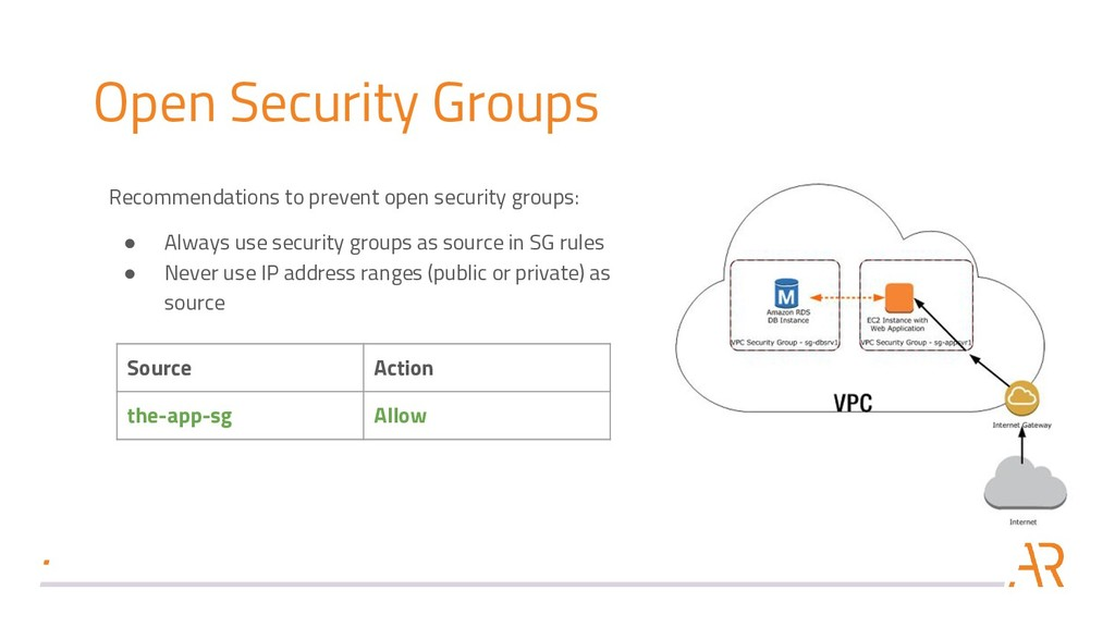 Open Security Groups Recommendations to prevent...