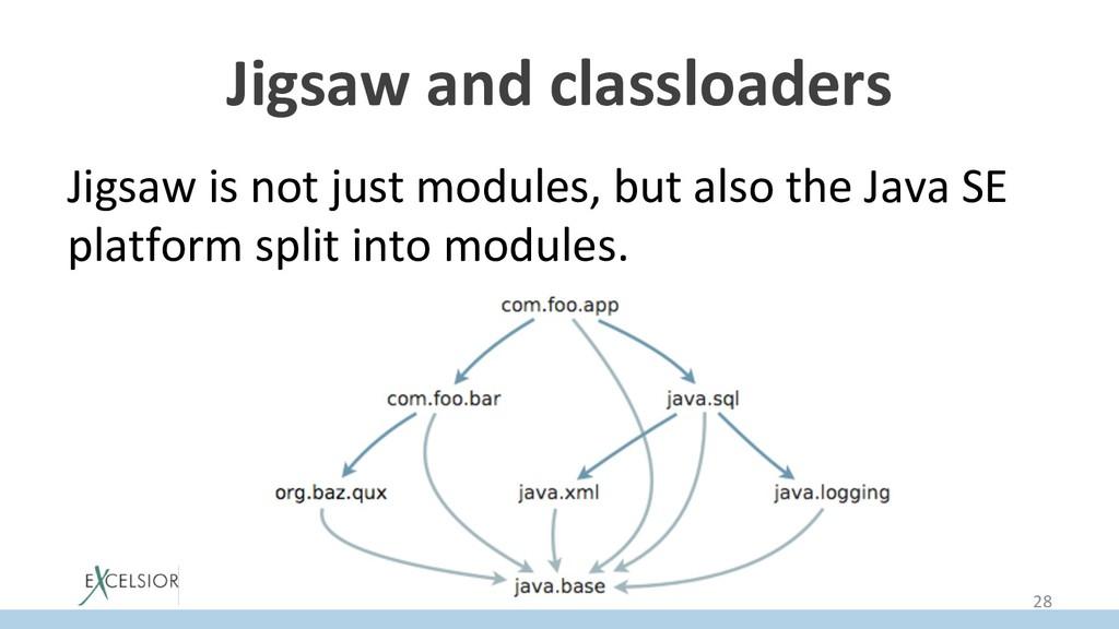 Jigsaw and classloaders Jigsaw is not just modu...