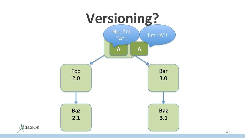 Versioning? App 1.0 Foo 2.0 Bar 3.0 Baz 2.1 Baz...