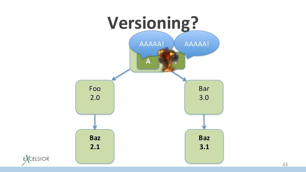 App 1.0 A Versioning? Foo 2.0 Bar 3.0 Baz 2.1 B...
