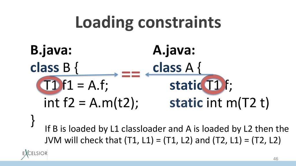 Loading constraints B.java: class B { T1 f1 = A...