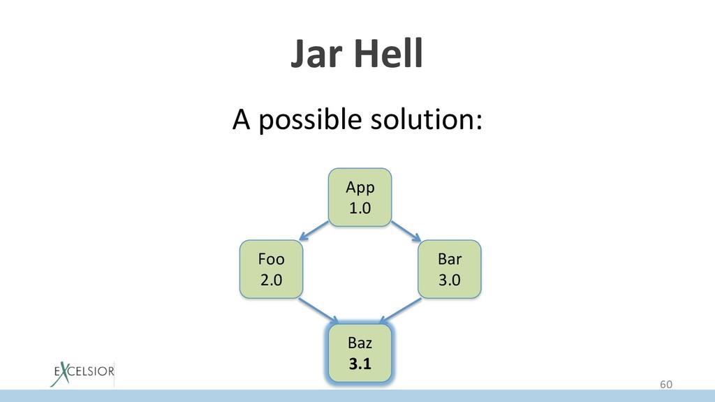 Jar Hell A possible solution: App 1.0 Foo 2.0 B...