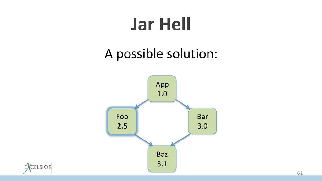 Jar Hell A possible solution: App 1.0 Foo 2.5 B...