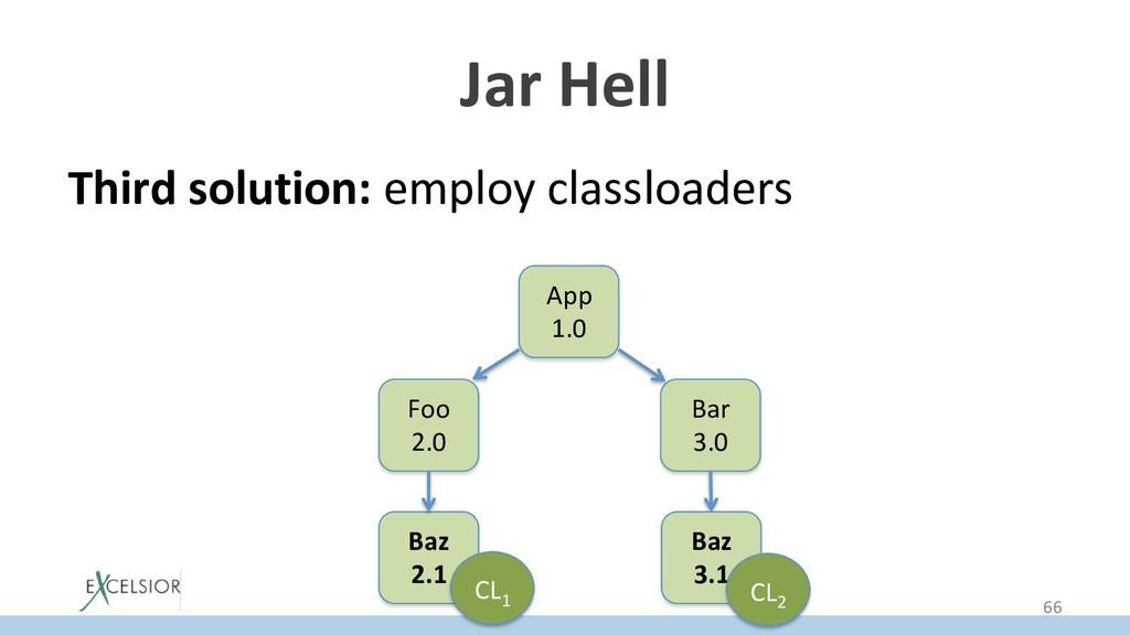 Jar Hell Third solution: employ classloaders Ap...