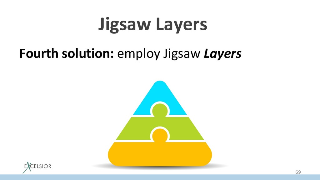 Jigsaw Layers * Fourth solution: employ Jigsaw ...