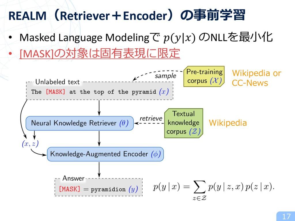 • Masked Language Modelingで (|) のNLLを最⼩化 • [MAS...