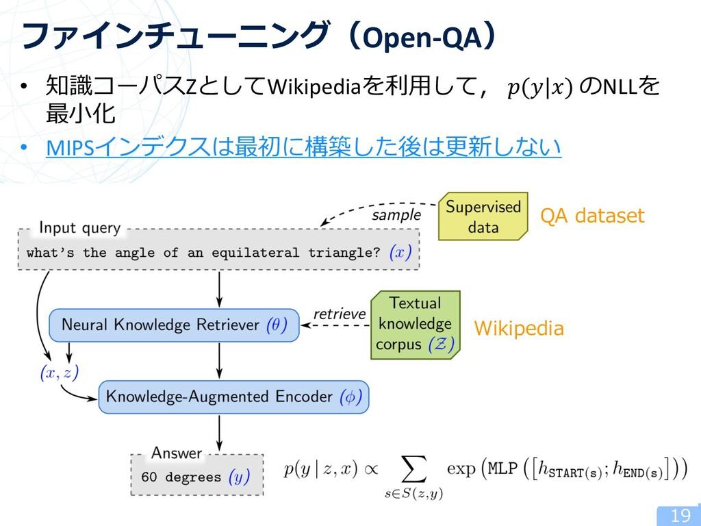 • 知識コーパスZとしてWikipediaを利⽤して, (|) のNLLを 最⼩化 • MIP...