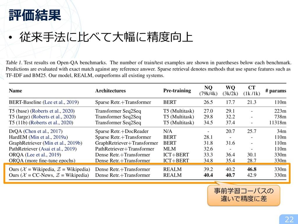 • 従来⼿法に⽐べて⼤幅に精度向上 22 評価結果 事前学習コーパスの 違いで精度に差