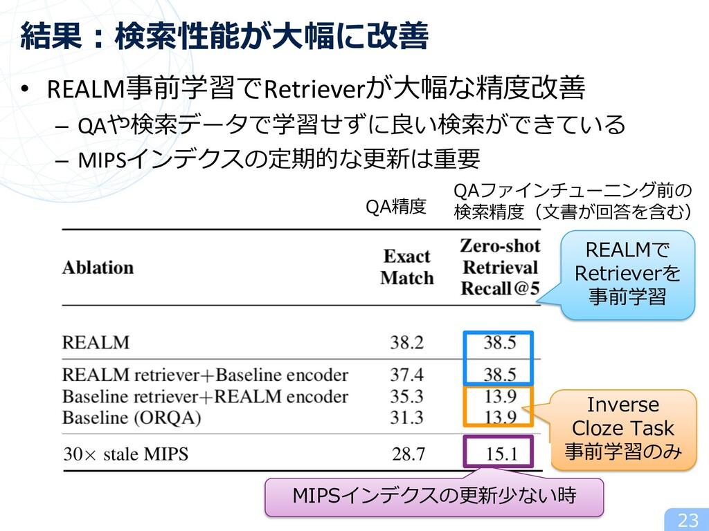 • REALM事前学習でRetrieverが⼤幅な精度改善 – QAや検索データで学習せずに良...