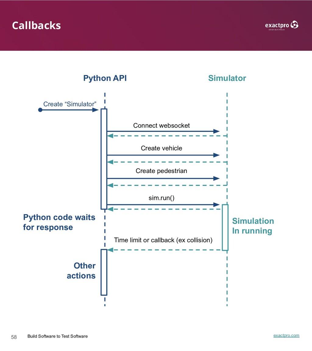 58 Build Software to Test Software exactpro.com...