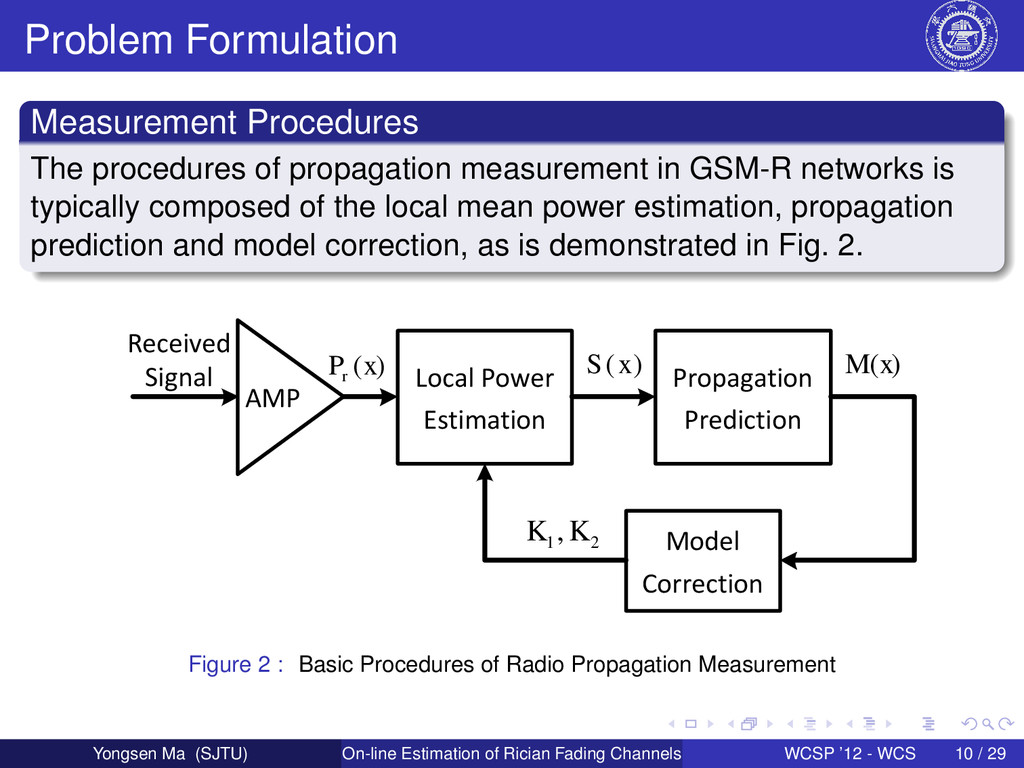 Problem Formulation Measurement Procedures The ...