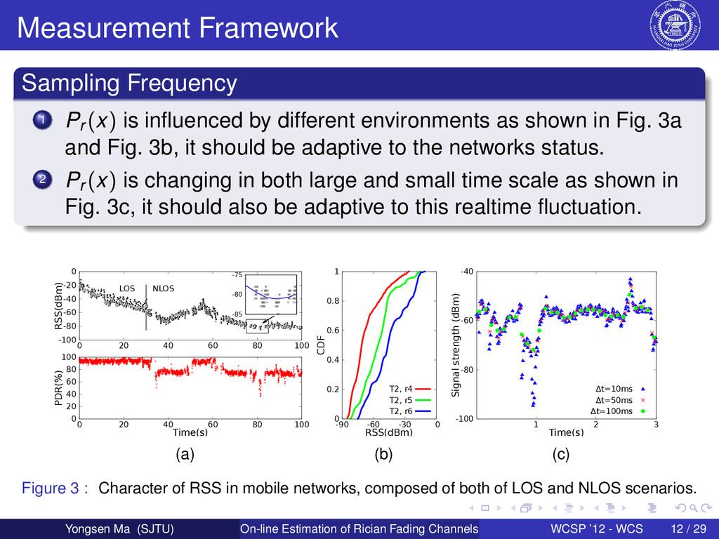 Measurement Framework Sampling Frequency 1 Pr (...