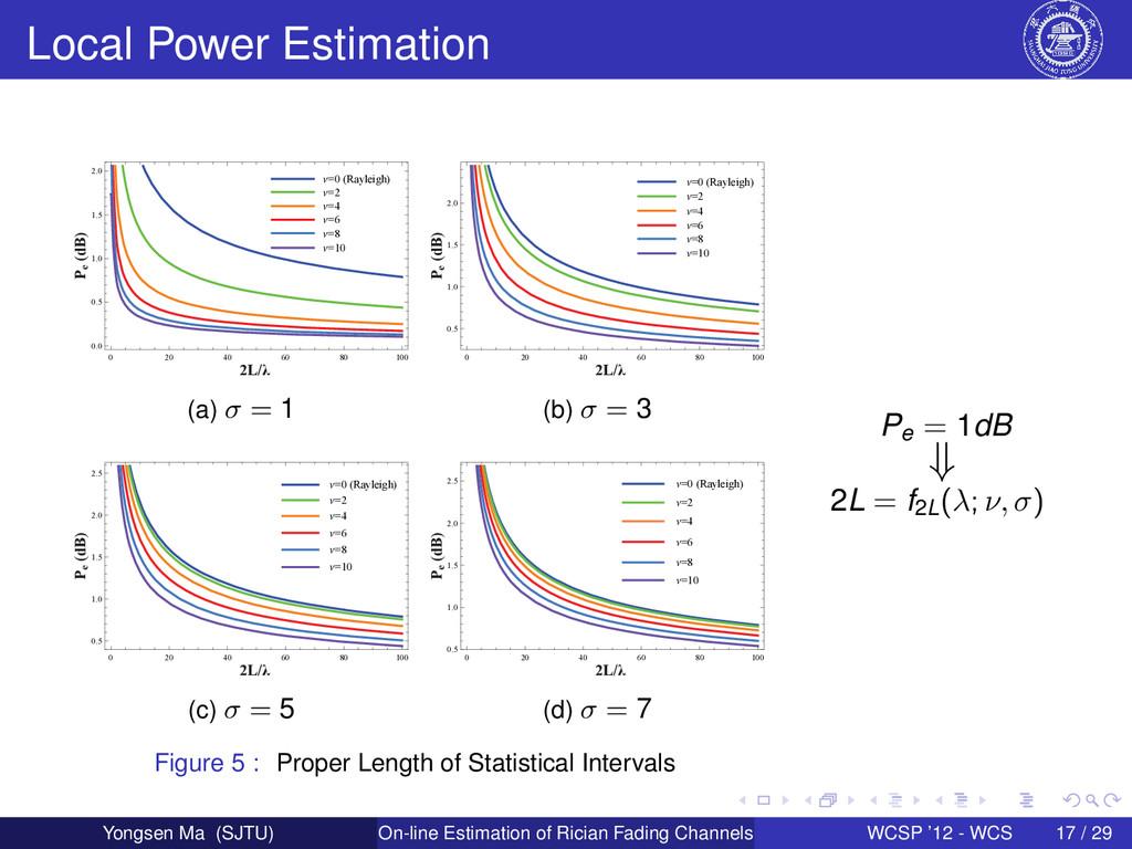Local Power Estimation Ν=0 (Rayleigh) Ν=10 Ν=8 ...