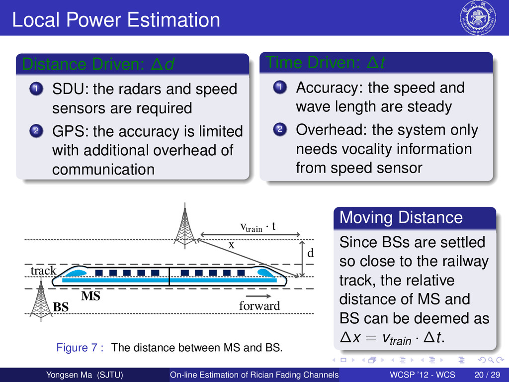Local Power Estimation Distance Driven: ∆d 1 SD...