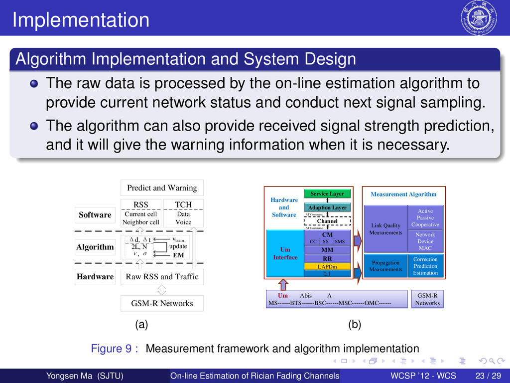 Implementation Algorithm Implementation and Sys...