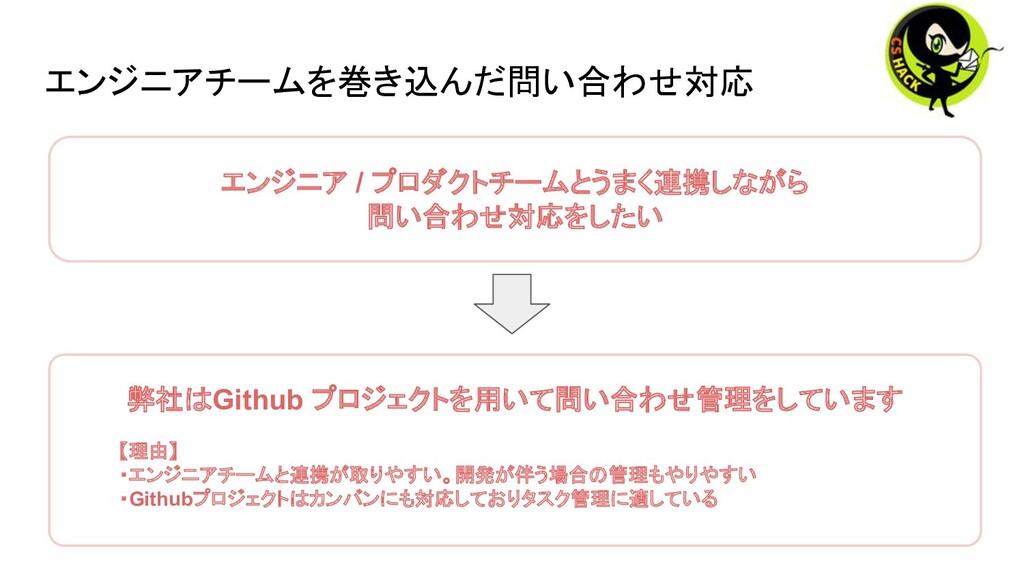 エンジニアチームを巻き込んだ問い合わせ対応 弊社はGithub プロジェクトを用いて問い合わせ...