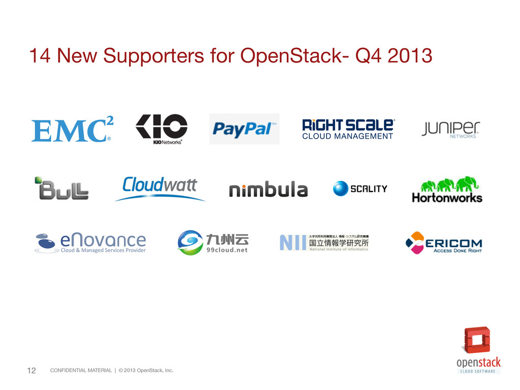12 14 New Supporters for OpenStack- Q4 2013 1...