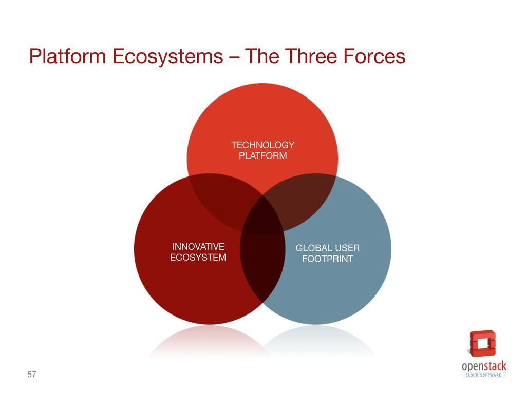 57 Platform Ecosystems – The Three Forces INN...