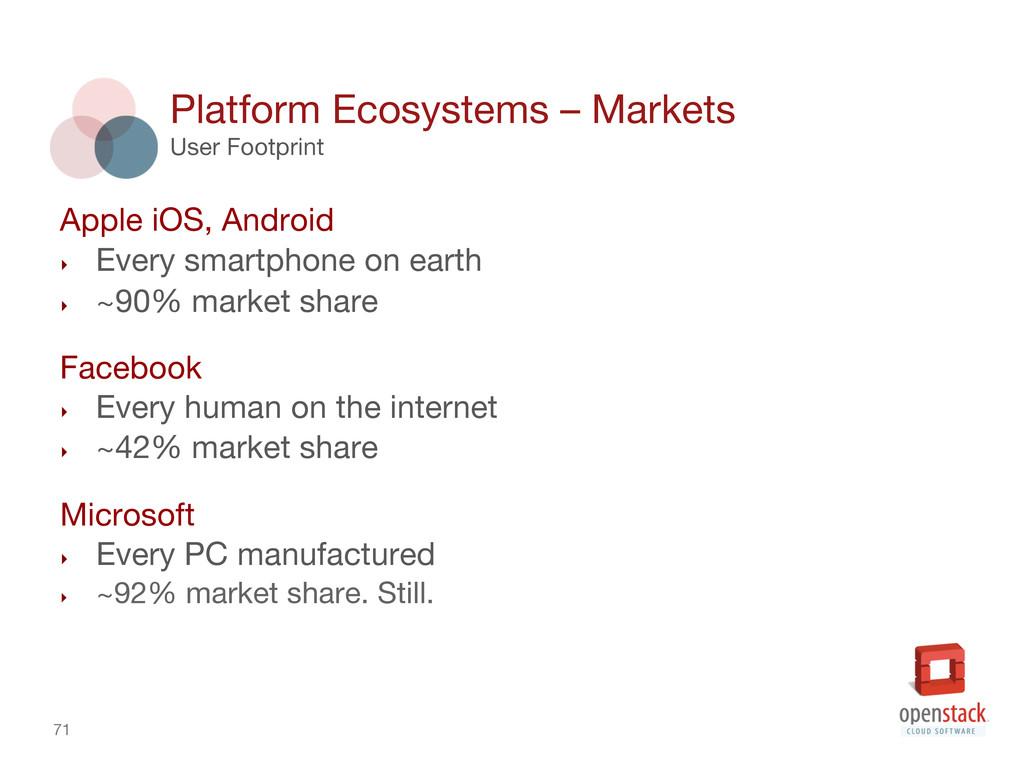 71 Platform Ecosystems – Markets User Footpri...