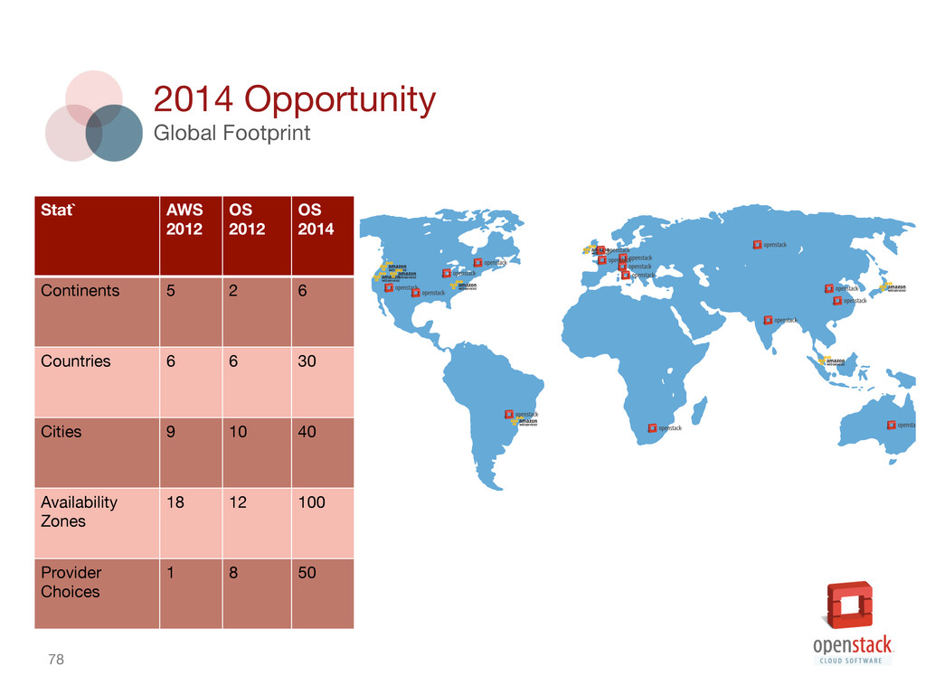 78 2014 Opportunity Global Footprint Stat` ...