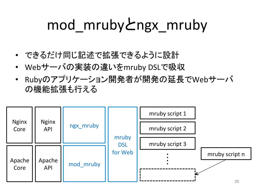 mod_mrubyとngx_mruby • できるだけ同じ記述で拡張できるように設計...