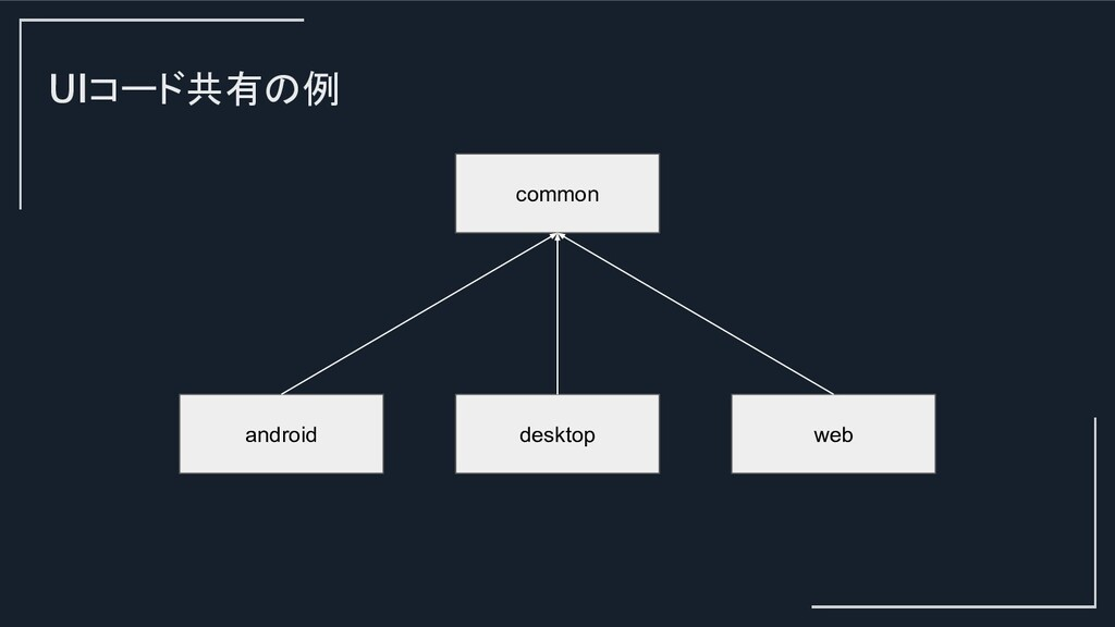 UIコード共有の例 common android desktop web