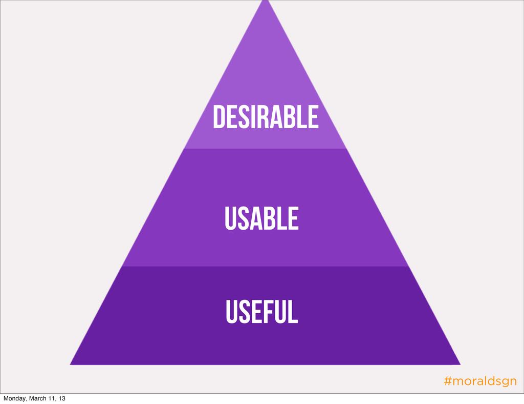 #moraldsgn Useful Usable Desirable Monday, Marc...