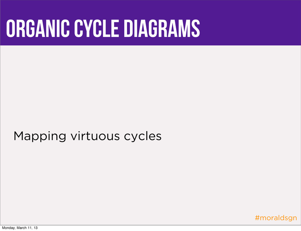 #moraldsgn Organic Cycle Diagrams Mapping virtu...