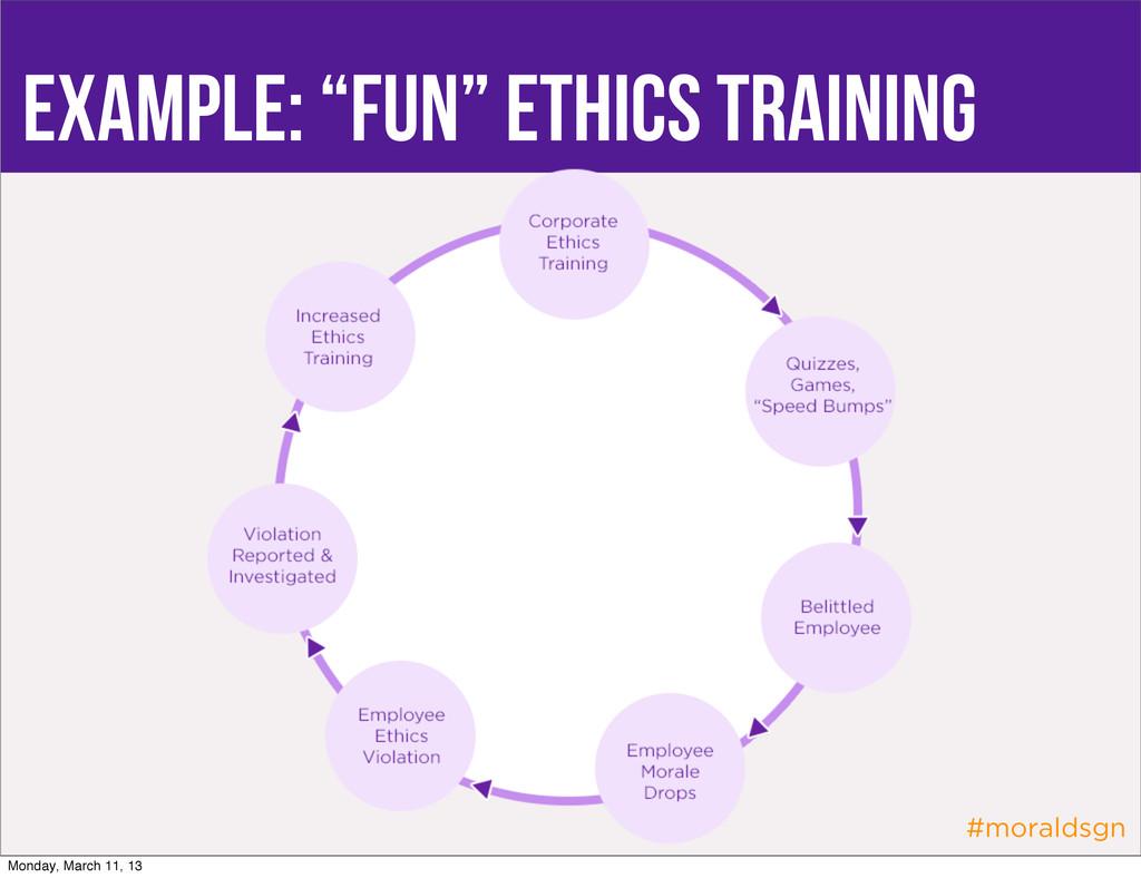 "#moraldsgn Example: ""Fun"" Ethics Training Monda..."