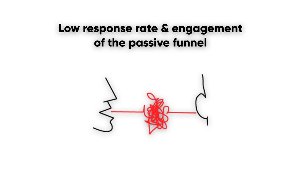 Low response rate & engagement of the passive f...
