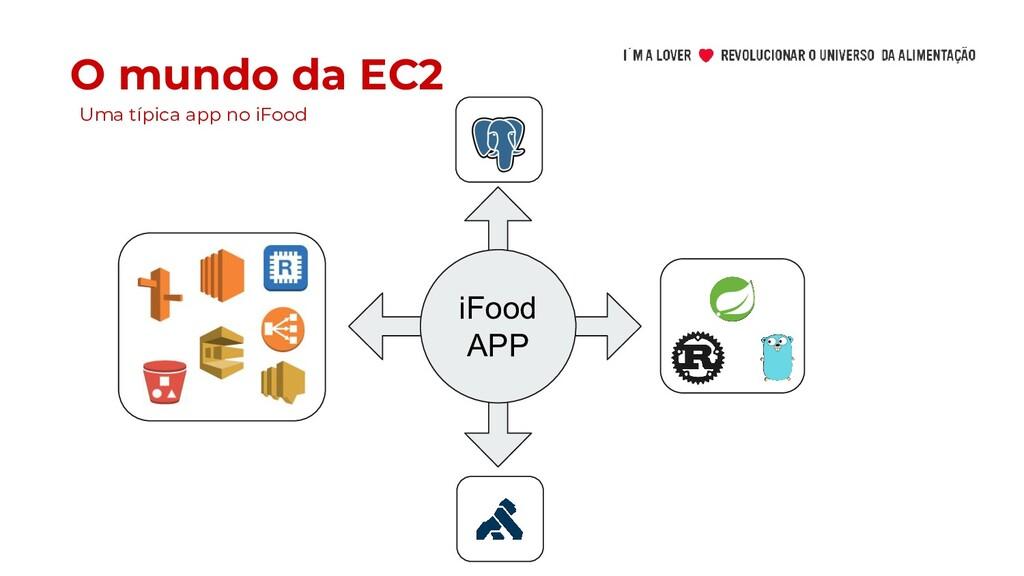 O mundo da EC2 iFood APP Uma típica app no iFood
